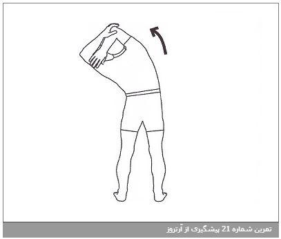 تمرین شماره 21 پیشگیری از آرتروز