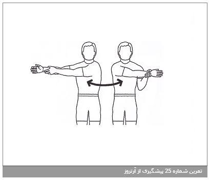 تمرین شماره 25 پیشگیری از آرتروز