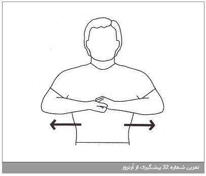 تمرین شماره 32 پیشگیری از آرتروز