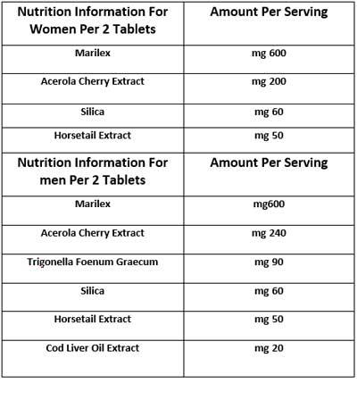 جدول ترکیبات نورکرین بانوان و آقایان