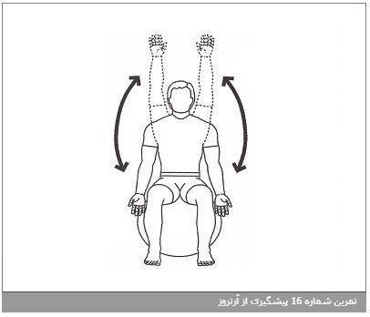 تمرین شماره 16 پیشگیری از آرتروز