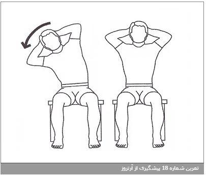 تمرین شماره 18 پیشگیری از آرتروز